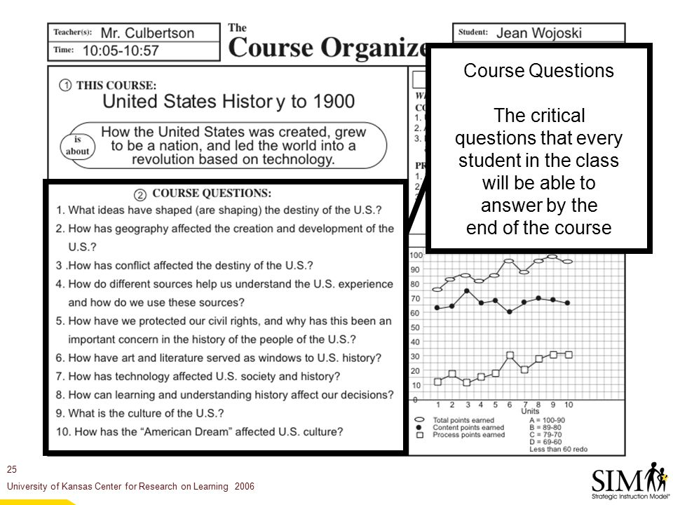 25 University of Kansas Center for Research on Learning 2006 Course Questions The critical questions that every student in the class will be able to answer by the end of the course