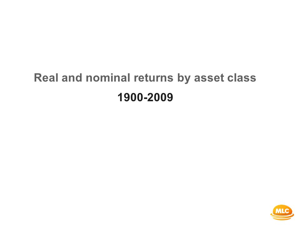 Real and nominal returns by asset class