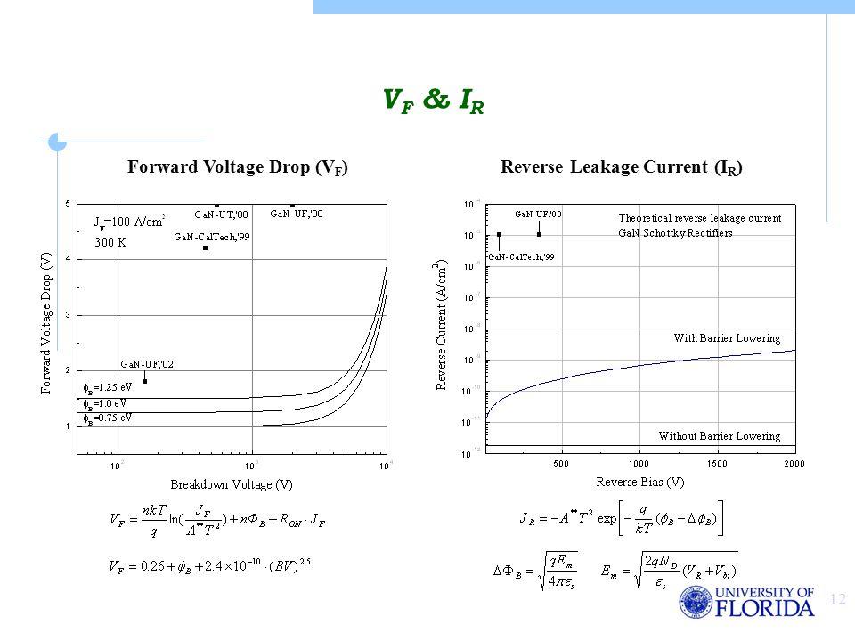 12 V F & I R Forward Voltage Drop (V F )Reverse Leakage Current (I R )
