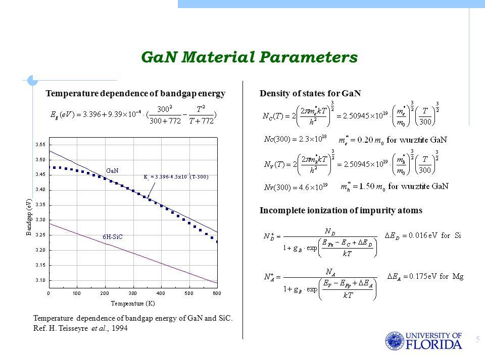 5 GaN Material Parameters Temperature dependence of bandgap energy of GaN and SiC.
