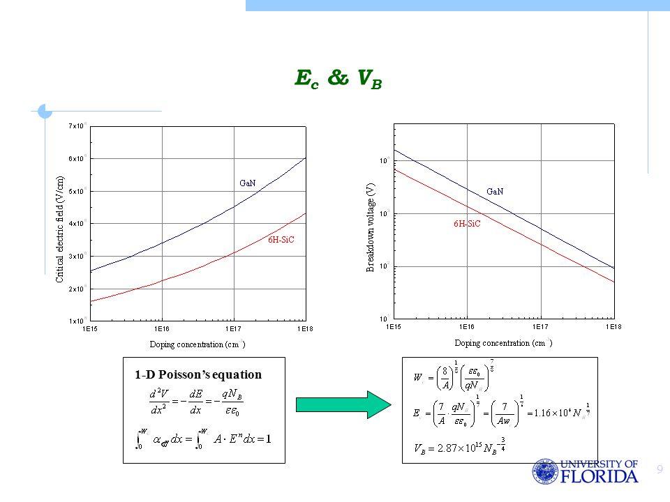 9 E c & V B 1-D Poisson's equation