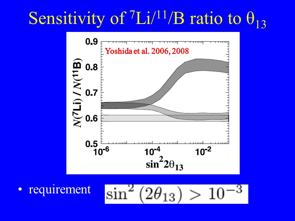 Sensitivity of 7 Li/ 11 /B ratio to θ 13 requirement