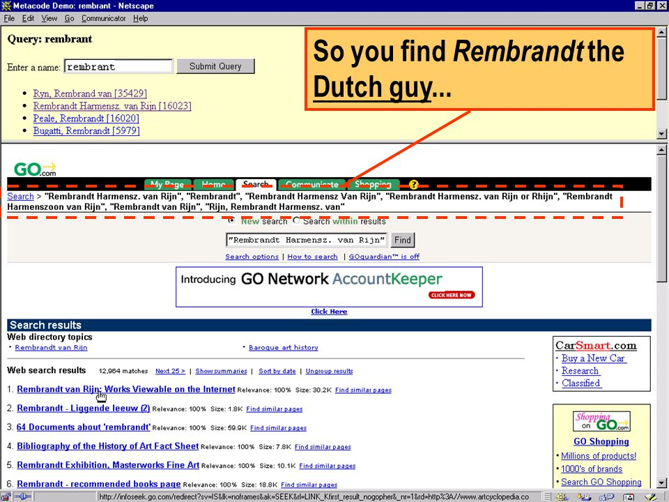 So you find Rembrandt the Dutch guy...