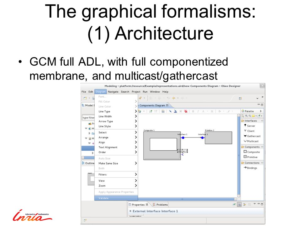 The graphical formalisms: (1) Architecture GCM full ADL, with full componentized membrane, and multicast/gathercast School -- ECNU, Shanghai, July 2014