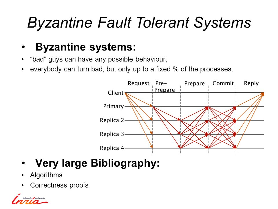 Byzantine systems: bad guys can have any possible behaviour, everybody can turn bad, but only up to a fixed % of the processes.