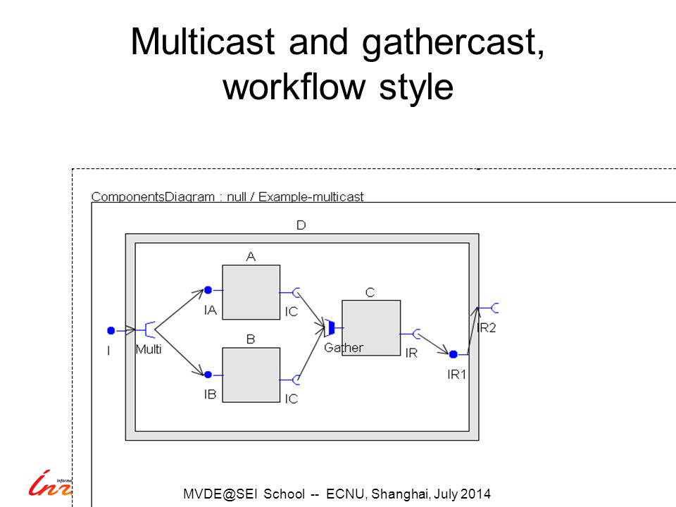 Multicast and gathercast, workflow style School -- ECNU, Shanghai, July 2014