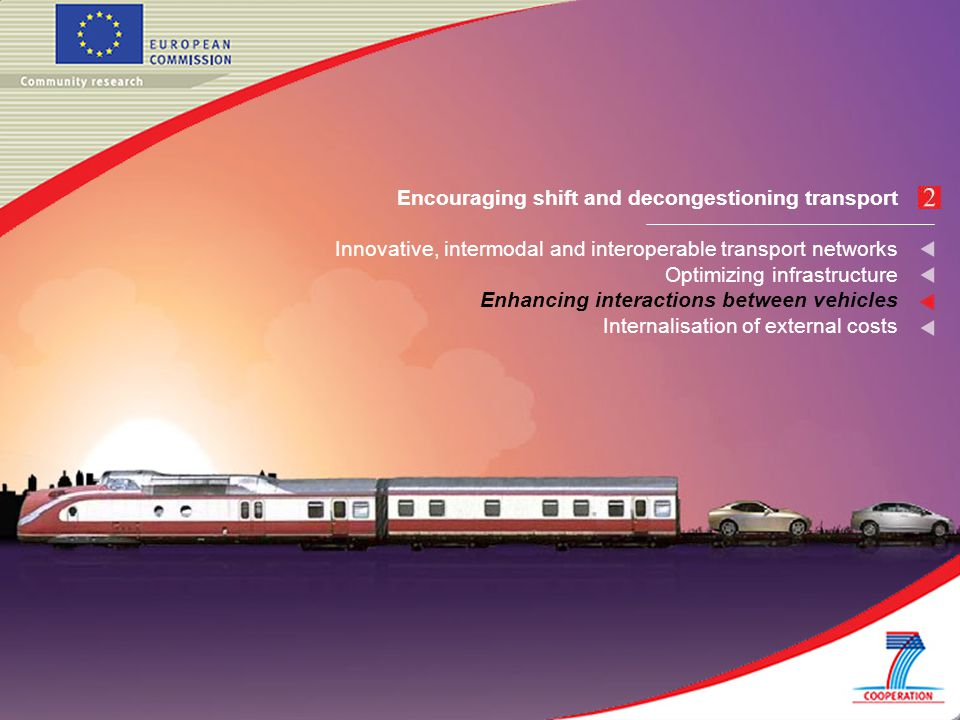 Encouraging shift and decongestioning transport Innovative, intermodal and interoperable transport networks Optimizing infrastructure Enhancing interactions between vehicles Internalisation of external costs