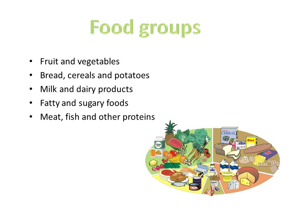 Fruit and vegetables Bread, cereals and potatoes Milk and dairy products Fatty and sugary foods Meat, fish and other proteins