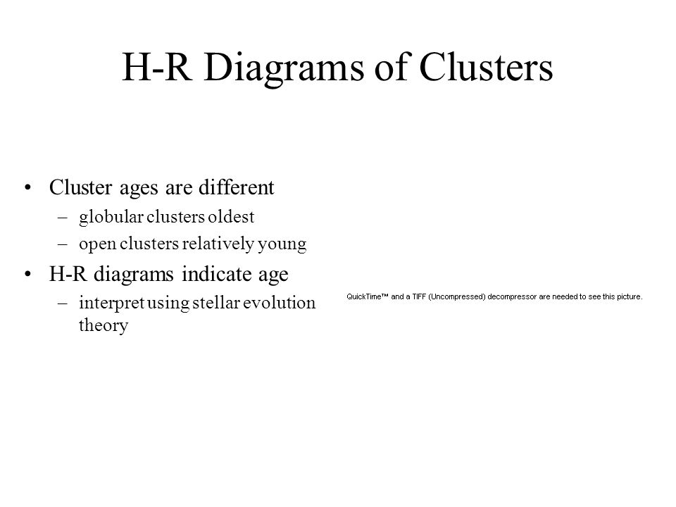 H-R Diagrams of Clusters Cluster ages are different –globular clusters oldest –open clusters relatively young H-R diagrams indicate age –interpret using stellar evolution theory
