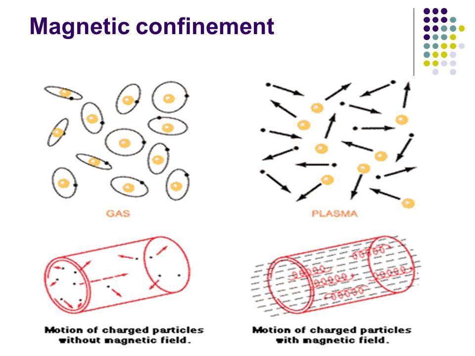 Magnetic confinement