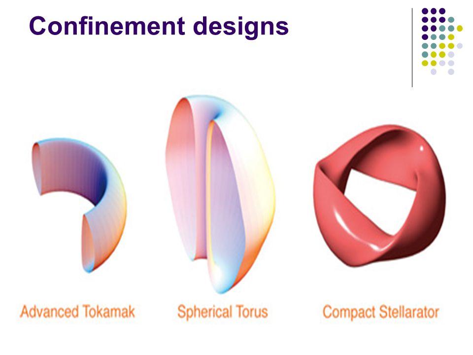Confinement designs