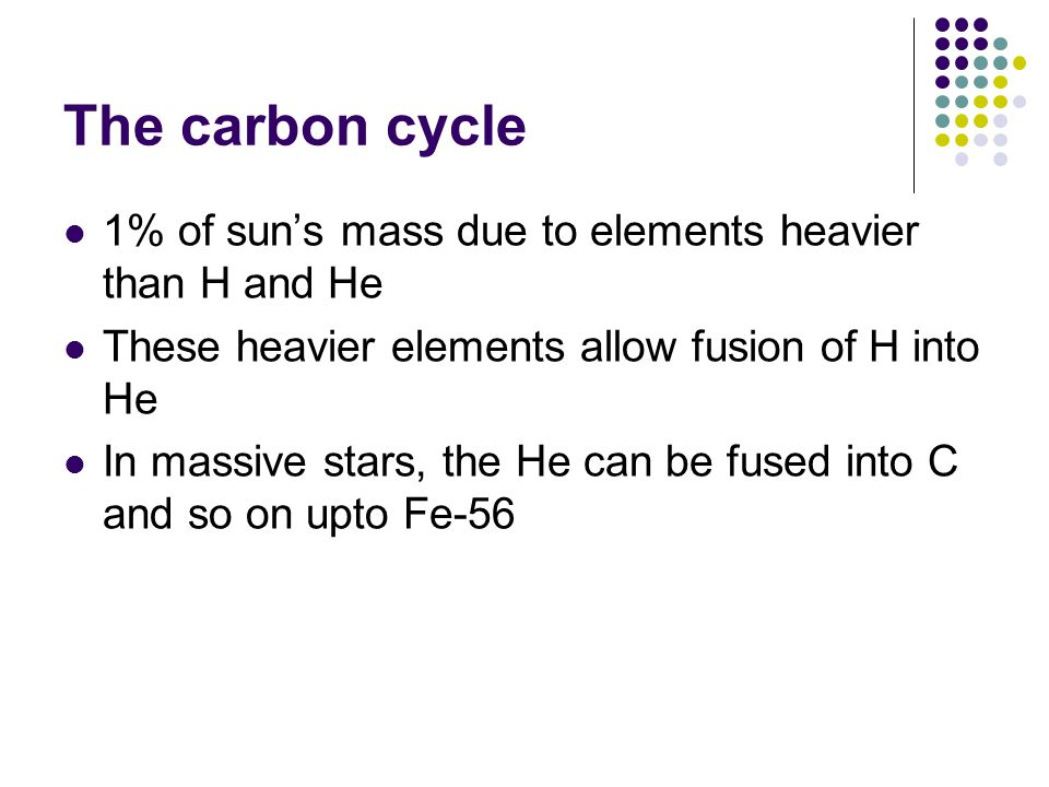 The carbon cycle 1% of sun's mass due to elements heavier than H and He These heavier elements allow fusion of H into He In massive stars, the He can be fused into C and so on upto Fe-56