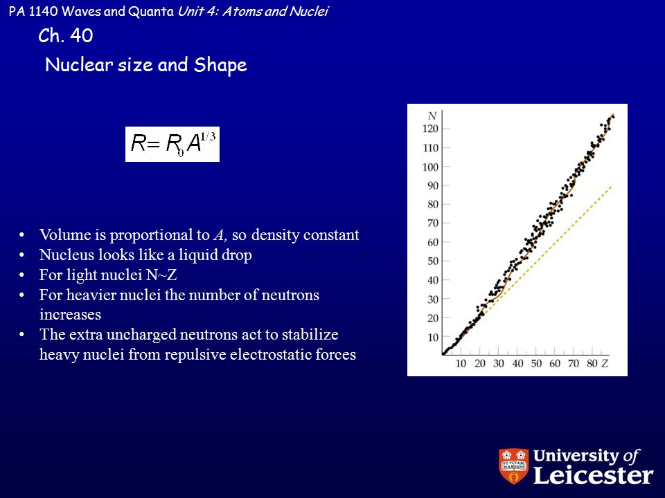 PA 1140 Waves and Quanta Unit 4: Atoms and Nuclei Nuclear size and Shape Ch.