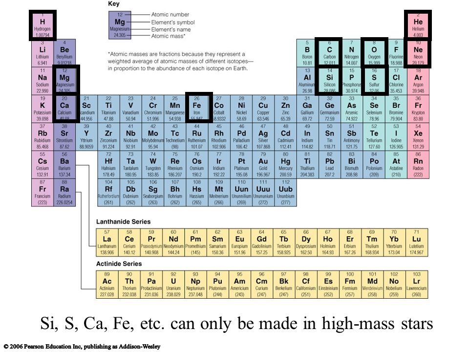 Si, S, Ca, Fe, etc. can only be made in high-mass stars