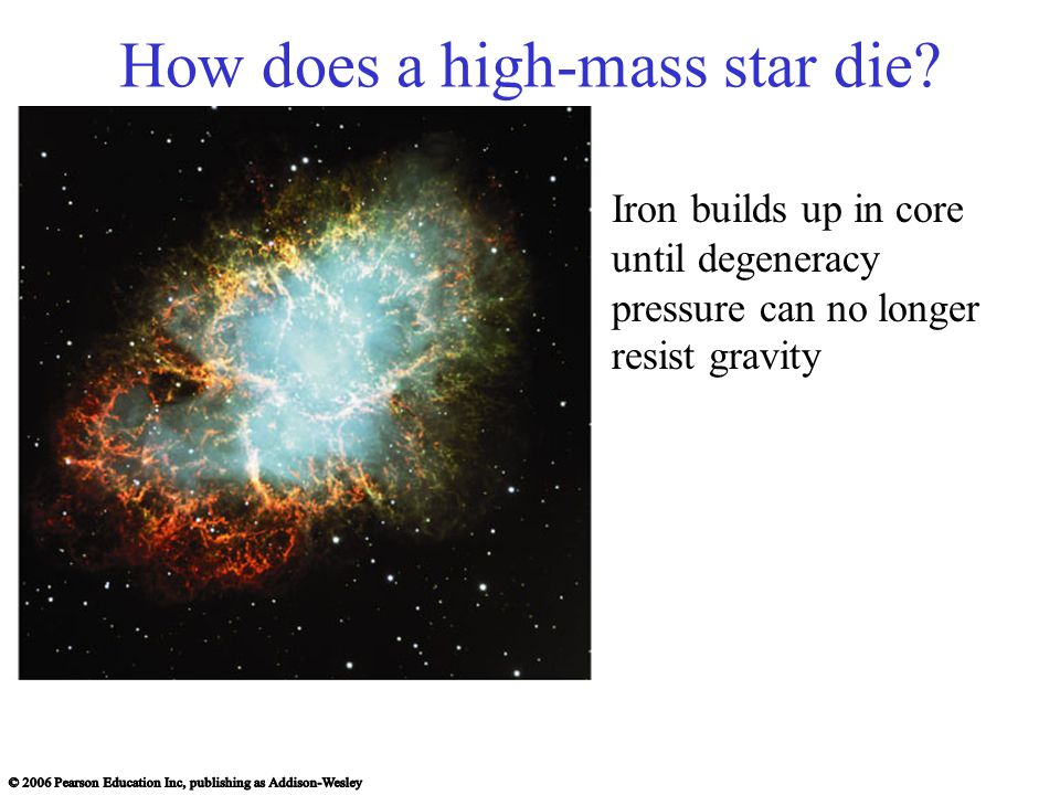 How does a high-mass star die.