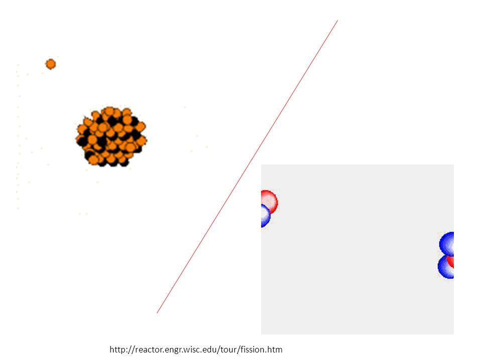http://reactor.engr.wisc.edu/tour/fission.htm