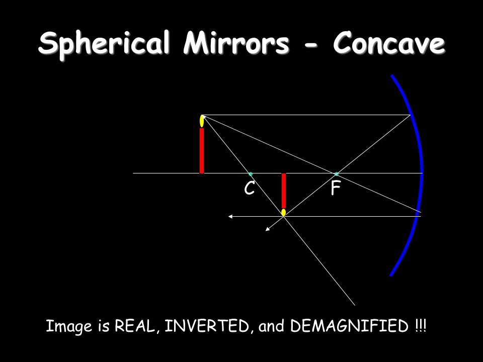 Spherical Mirrors - Concave Image is REAL, INVERTED, and DEMAGNIFIED !!! CF