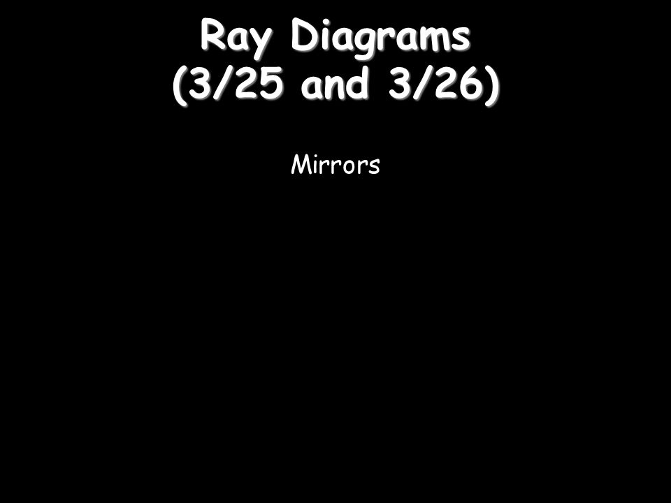 Ray Diagrams (3/25 and 3/26) Mirrors