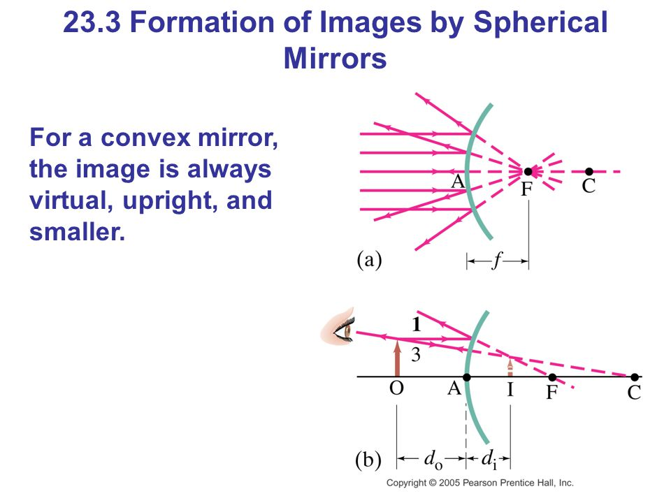 23.3 Formation of Images by Spherical Mirrors For a convex mirror, the image is always virtual, upright, and smaller.