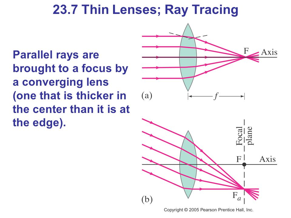 23.7 Thin Lenses; Ray Tracing Parallel rays are brought to a focus by a converging lens (one that is thicker in the center than it is at the edge).