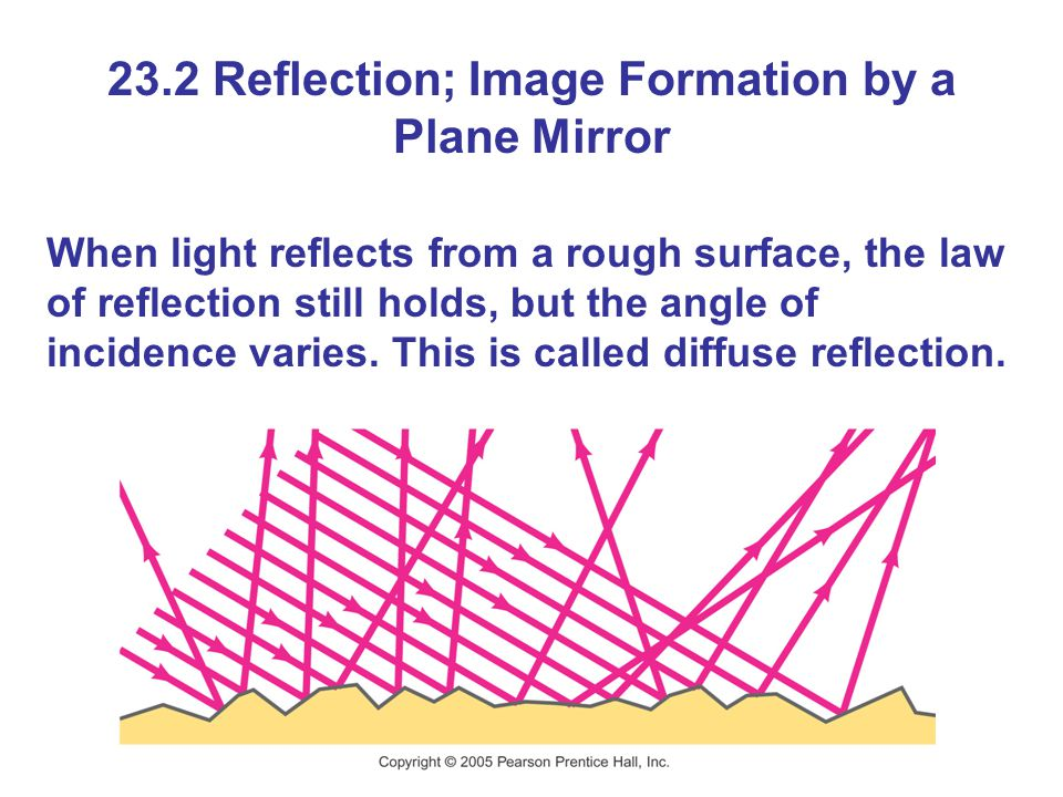 23.2 Reflection; Image Formation by a Plane Mirror When light reflects from a rough surface, the law of reflection still holds, but the angle of incidence varies.