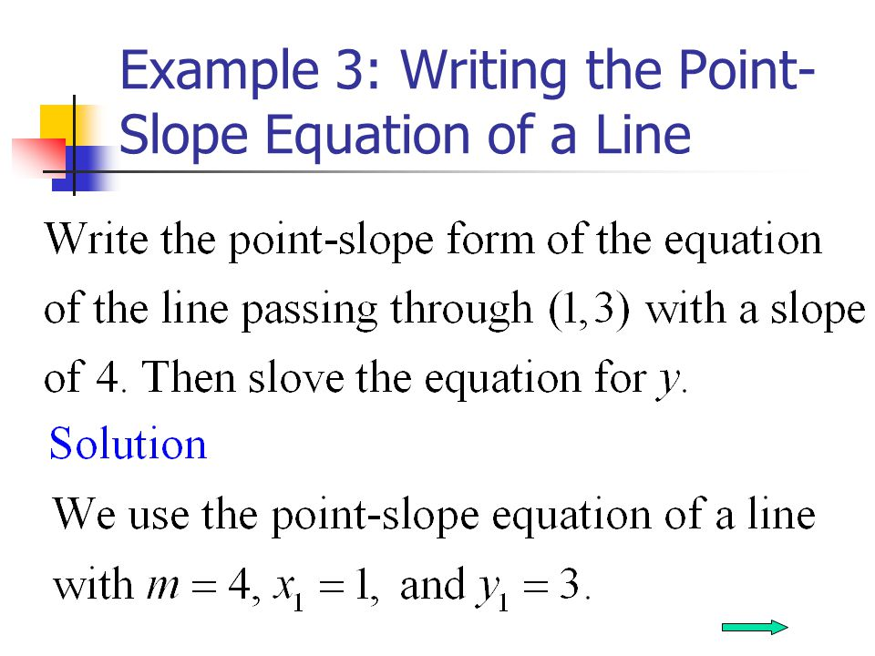 Example 3: Writing the Point- Slope Equation of a Line