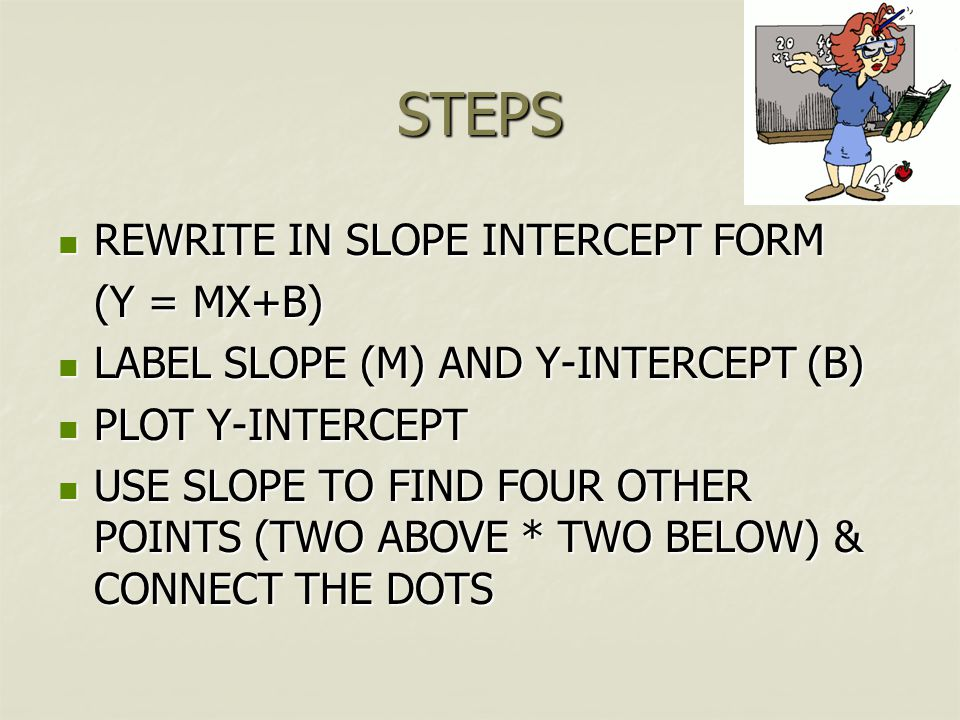 NOTES: GRAPHING USING SLOPE & Y-INTERCEPT DAY 2. STEPS REWRITE IN ...