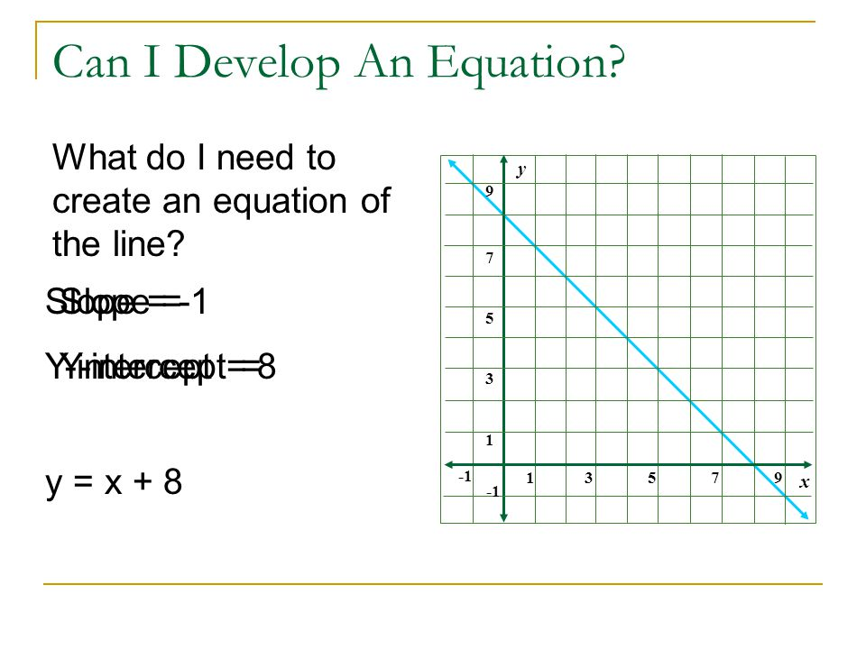 Can I Develop An Equation.