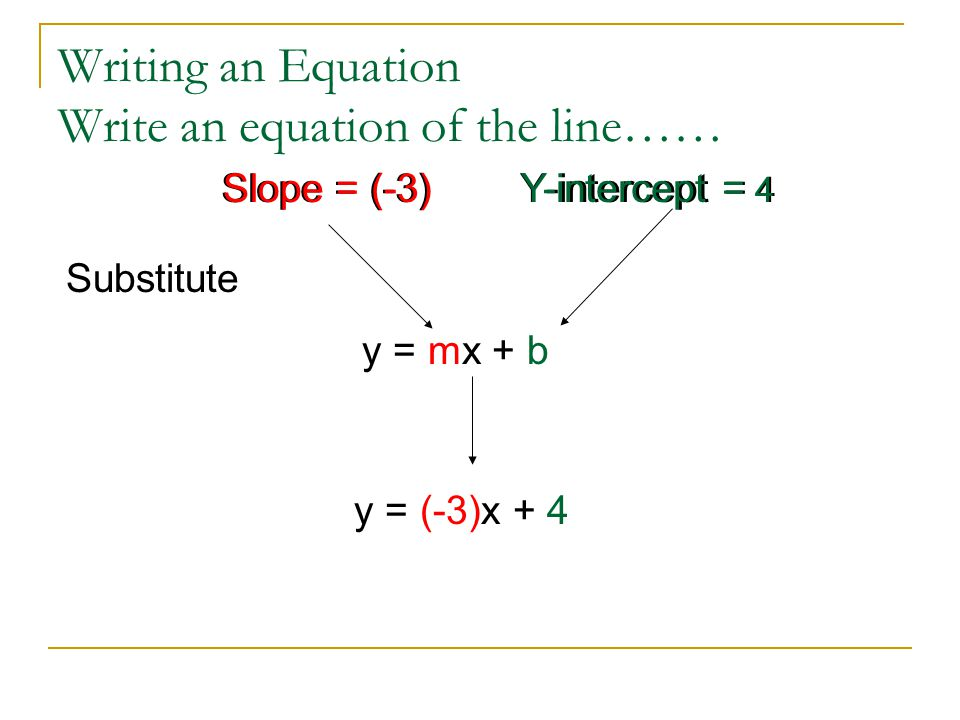 Writing an Equation Write an equation of the line…… Slope = (-3) Y-intercept = 4 y = mx + b Slope = (-3) Y-intercept = 4 Substitute y = (-3)x + 4