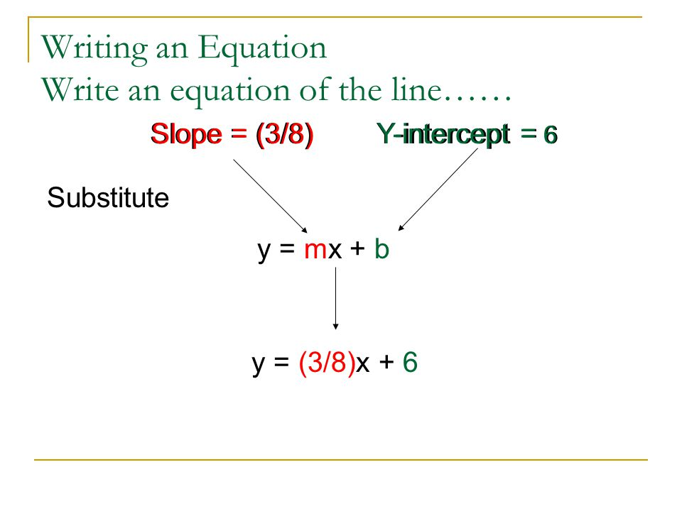 Writing an Equation Write an equation of the line…… Slope = (3/8) Y-intercept = 6 y = mx + b Slope = (3/8) Y-intercept = 6 Substitute y = (3/8)x + 6