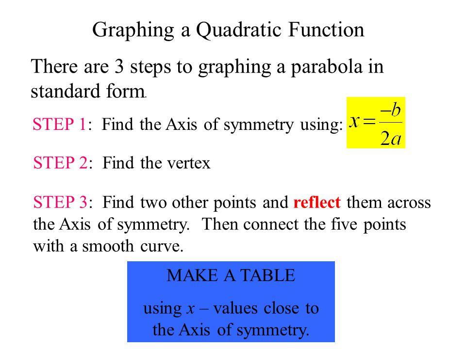 Quadratic Function Factoringccs