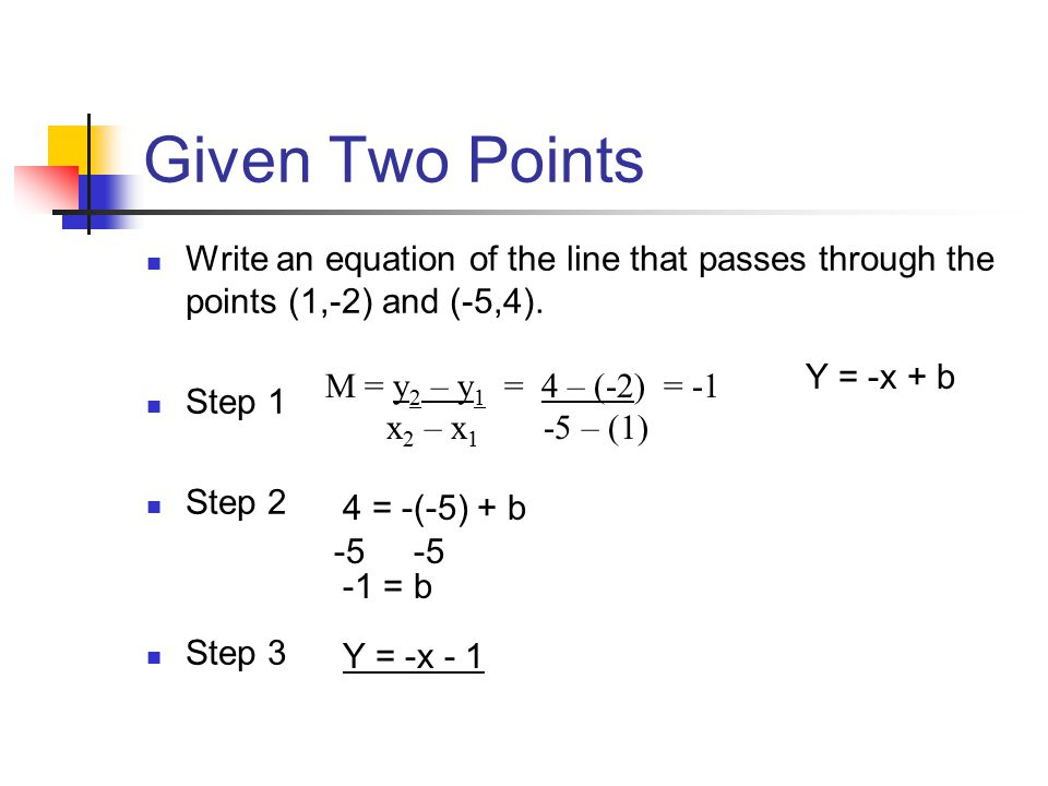 Writing Equations In Slope Intercept Form Worksheet 4 2 – Writing Equations of Lines Worksheet