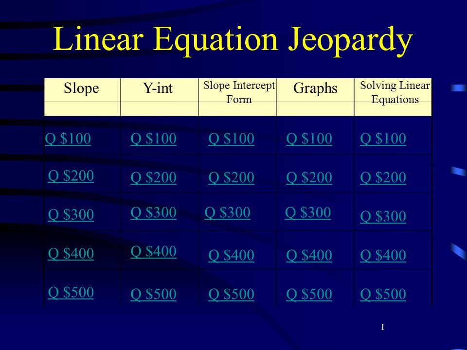 1 Linear Equation Jeopardy Slopey Int Slope Intercept Form Graphs