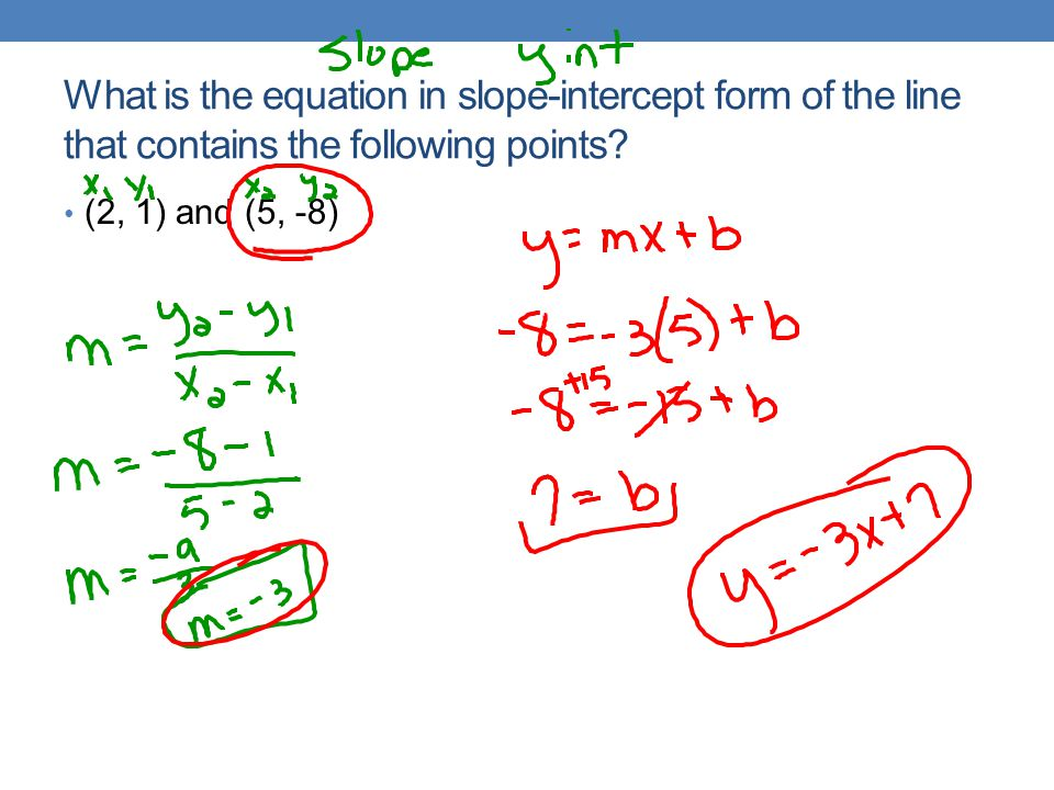 What is the equation in slope-intercept form of the line that contains the following points.