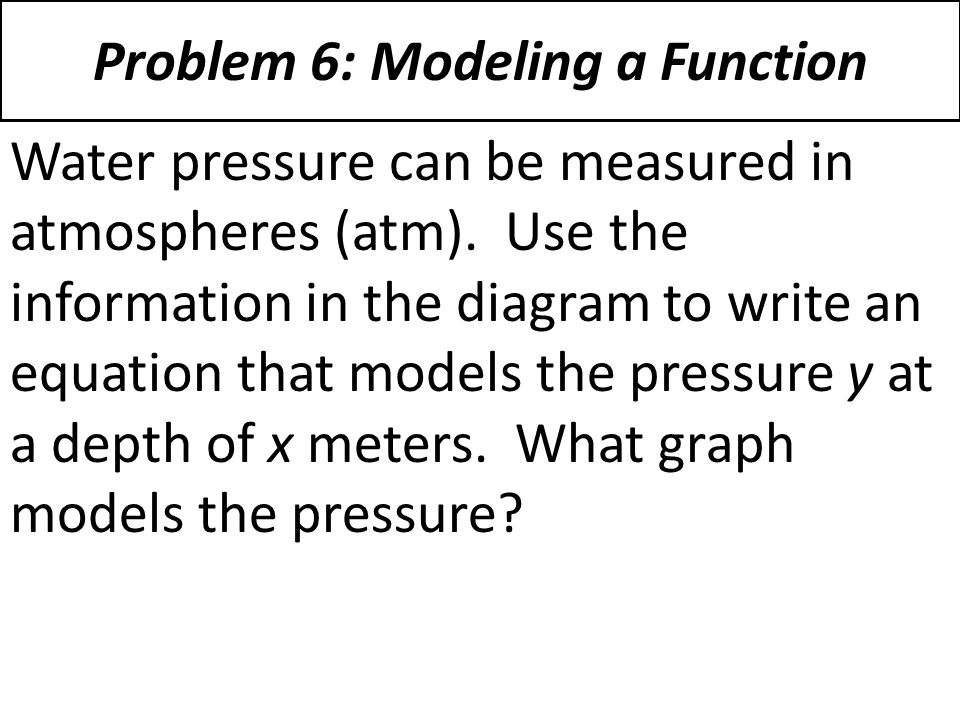 Problem 6: Modeling a Function Water pressure can be measured in atmospheres (atm).