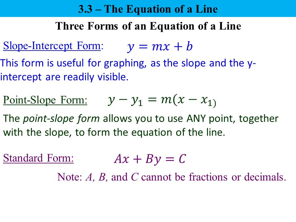 Why do you get b (or the y intercept) from point slope formula?