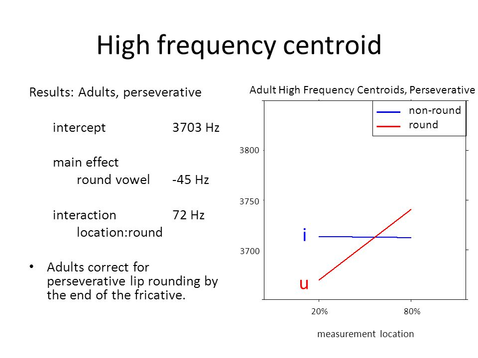 High frequency centroid Results: Adults, anticipatory intercept3737 Hz main effect round vowel-31 Hz No effect of measurement location.