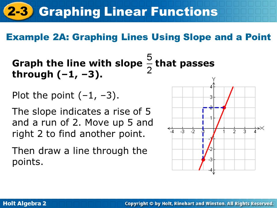 Printables Linear Functions Worksheet Algebra 2 graphing linear equations worksheet algebra 2 intrepidpath worksheets for kids