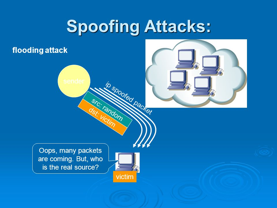 Spoofing Attacks: sender victim ip spoofed packet dst: victim src: random Oops, many packets are coming.