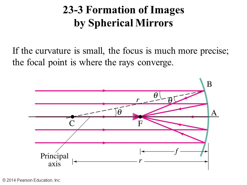 23-3 Formation of Images by Spherical Mirrors If the curvature is small, the focus is much more precise; the focal point is where the rays converge.