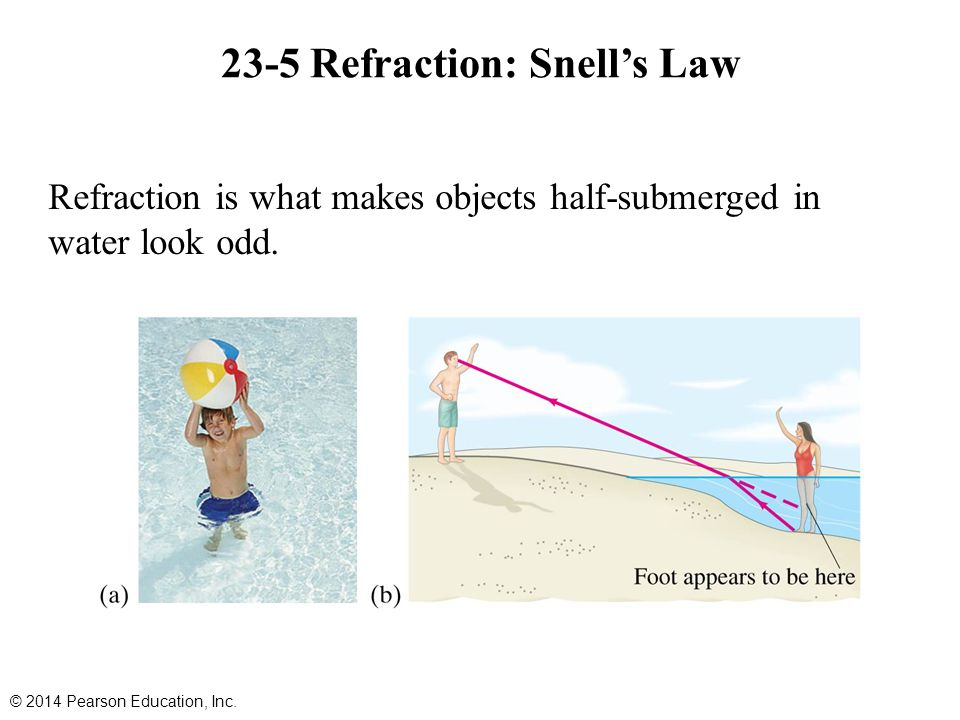 23-5 Refraction: Snell's Law Refraction is what makes objects half-submerged in water look odd.