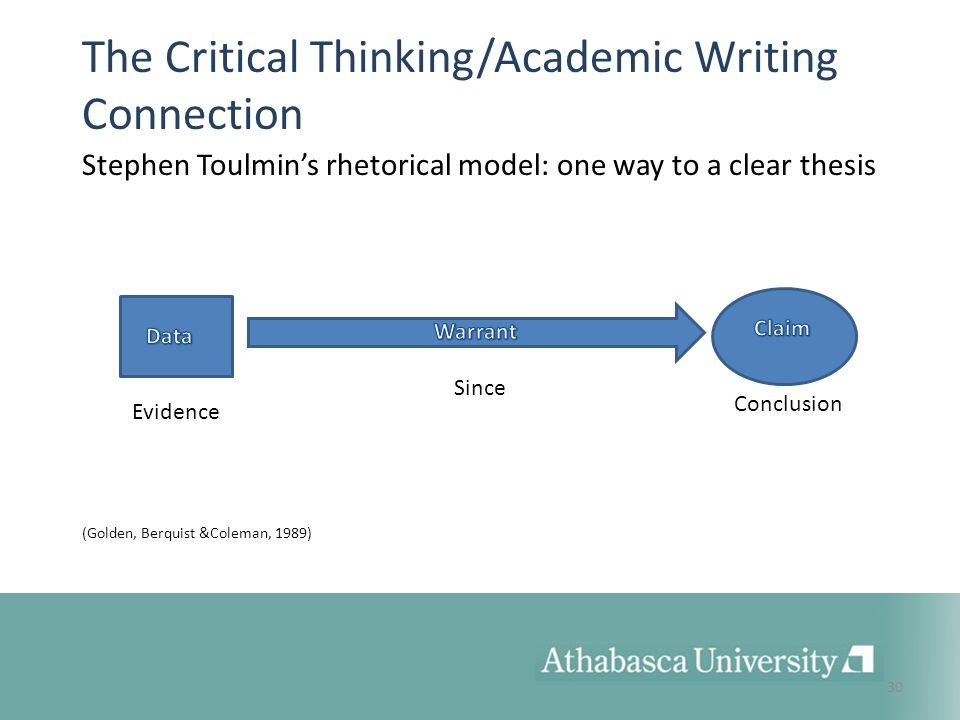 critical thinking chart