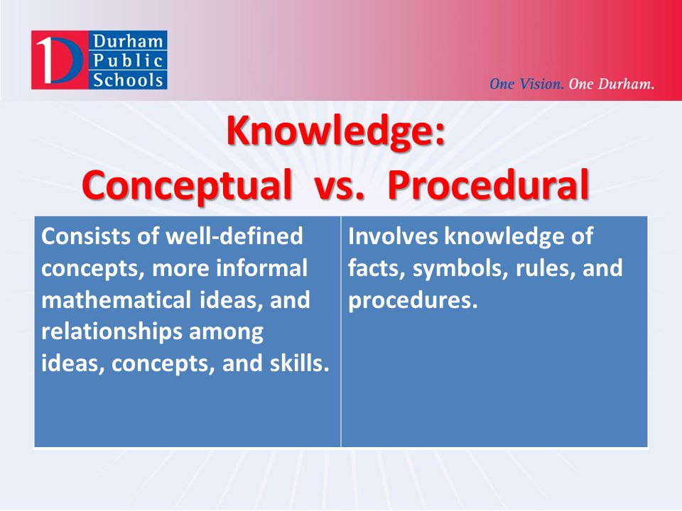 Knowledge: Conceptual vs.