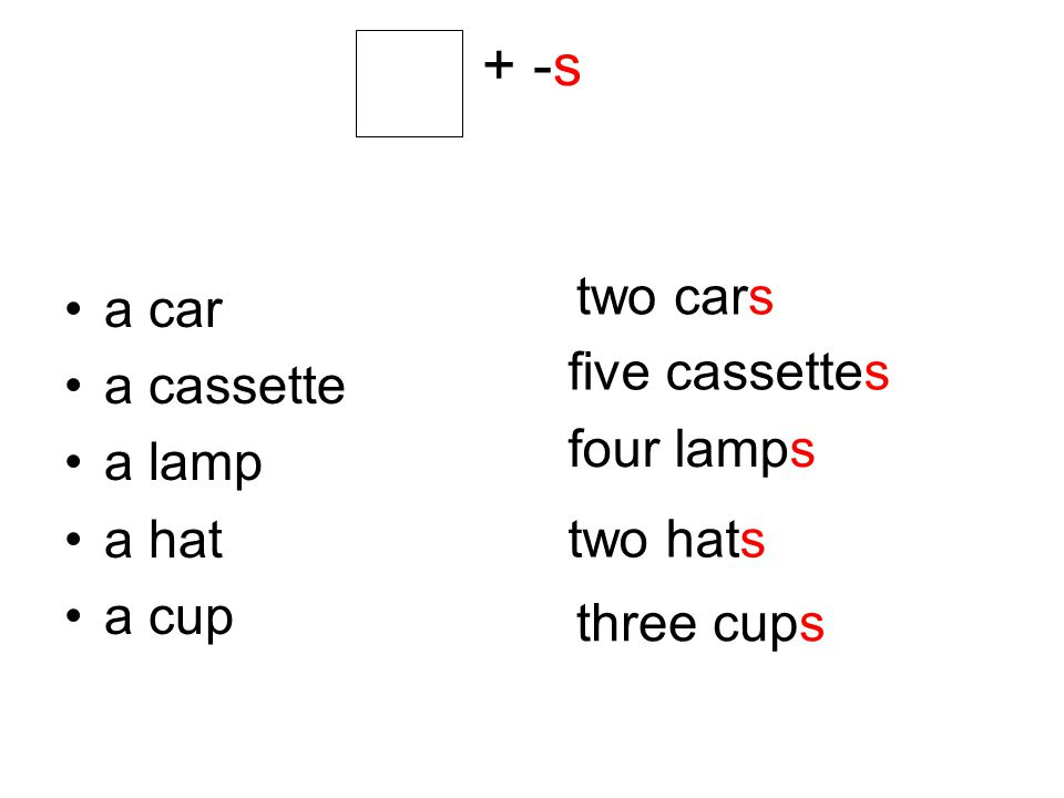 + -s a car a cassette a lamp a hat a cup two cars five cassettes four lamps two hats three cups
