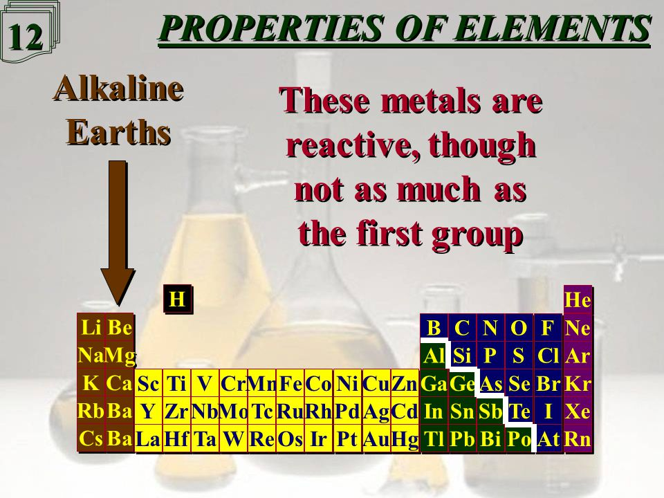 11 PROPERTIES OF ELEMENTS Li Na K K Rb Cs Be Mg Ca Ba Sc Y Y La Ti Zr Hf V V Nb Ta Cr Mo W W Mn Tc Re Fe Ru Os Co Rh Ir Ni Pd Pt Cu Ag Au Zn Cd Hg B B Al Ga In Tl C C Si Ge Sn Pb N N P P As Sb Bi O O S S Se Te Po F F Cl Br I I At He Ne Ar Kr Xe Rn H H Alkali Metals Alkali Metals These metals are very reactive, and become more reactive as you go down the group These metals are very reactive, and become more reactive as you go down the group