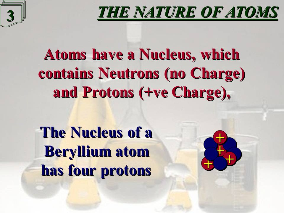 2 2 THE NATURE OF ATOMS