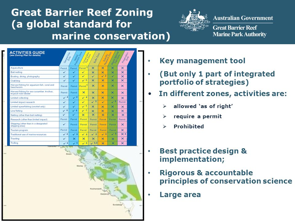 Great Barrier Reef Zoning (a global standard for marine conservation) Key management tool (But only 1 part of integrated portfolio of strategies) In different zones, activities are:  allowed 'as of right'  require a permit  Prohibited Best practice design & implementation; Rigorous & accountable principles of conservation science Large area