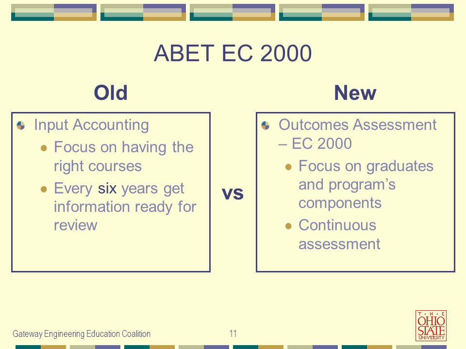 Gateway Engineering Education Coalition11 ABET EC 2000 Input Accounting Focus on having the right courses Every six years get information ready for review Outcomes Assessment – EC 2000 Focus on graduates and program's components Continuous assessment OldNew vs