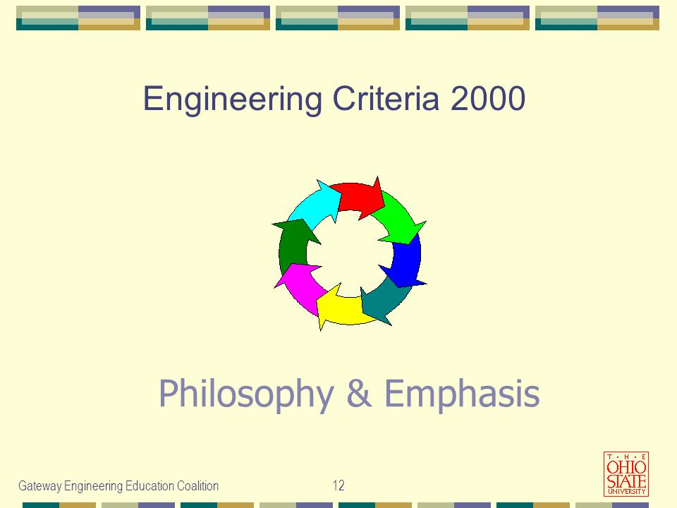 Gateway Engineering Education Coalition12 Engineering Criteria 2000 Philosophy & Emphasis
