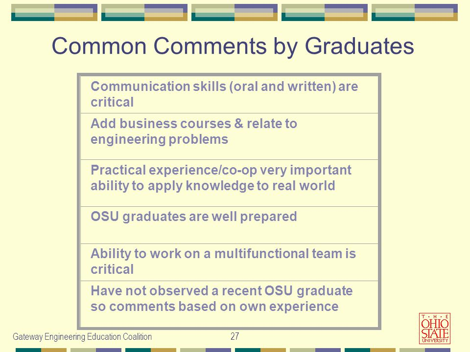 Gateway Engineering Education Coalition27 Common Comments by Graduates Communication skills (oral and written) are critical Add business courses & relate to engineering problems Practical experience/co-op very important ability to apply knowledge to real world OSU graduates are well prepared Ability to work on a multifunctional team is critical Have not observed a recent OSU graduate so comments based on own experience
